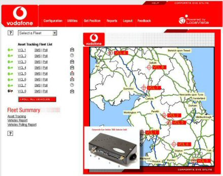 Software Development Project for Vodafone