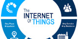 IoT - The Internet Of Things
